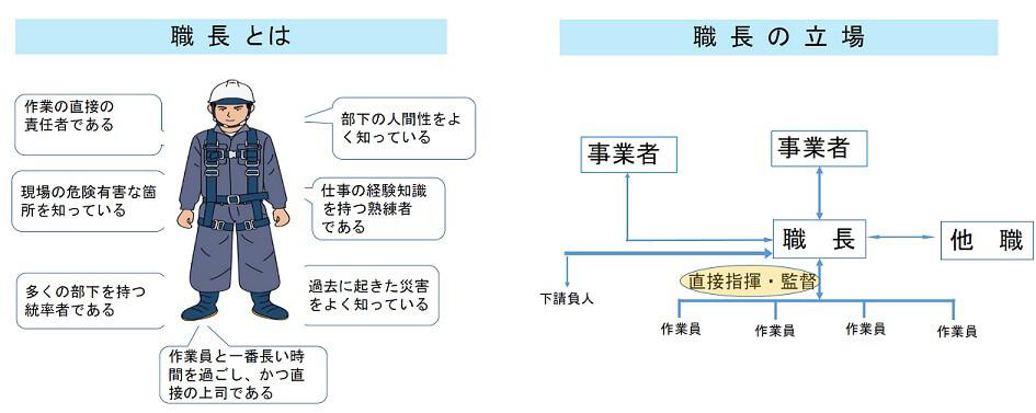 土木 工事 安全 教育 資料 ダウンロード - carolnma0's diary