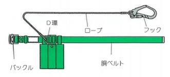 ランヤード(ロープ・フック付き)の例