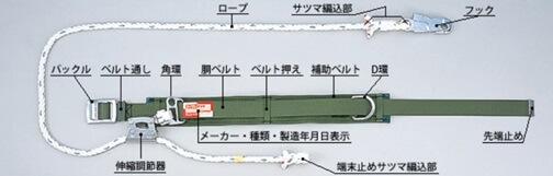 「胴ベルト型(U字つりタイプ)」伸縮調整器の例