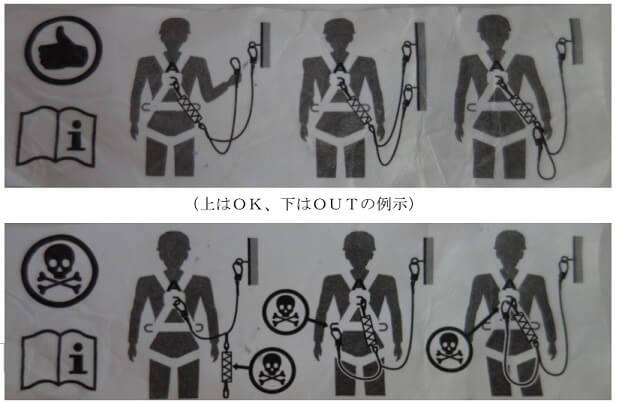 ショックアブソーバが十分機能しない恐れを示した絵表示(海外メーカーの例