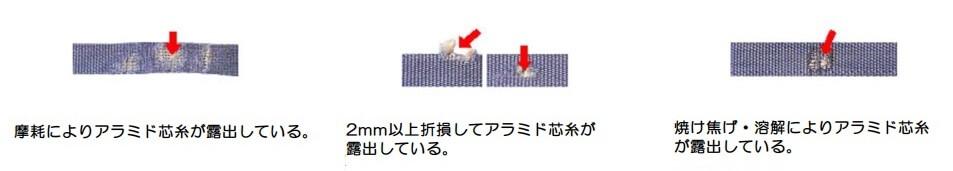ストラップ(帯ロープ)1