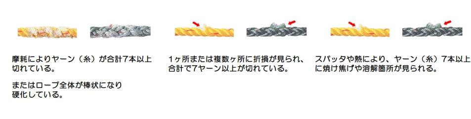 三ツ打ちロープ、八ツ打(クロス)ロープ1