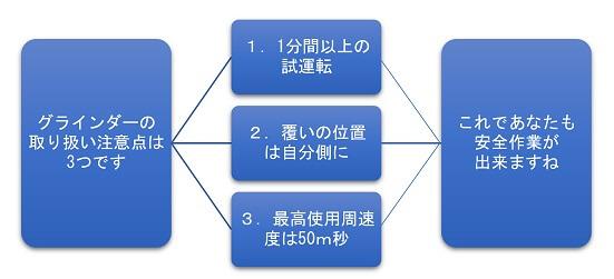 ホールパート法