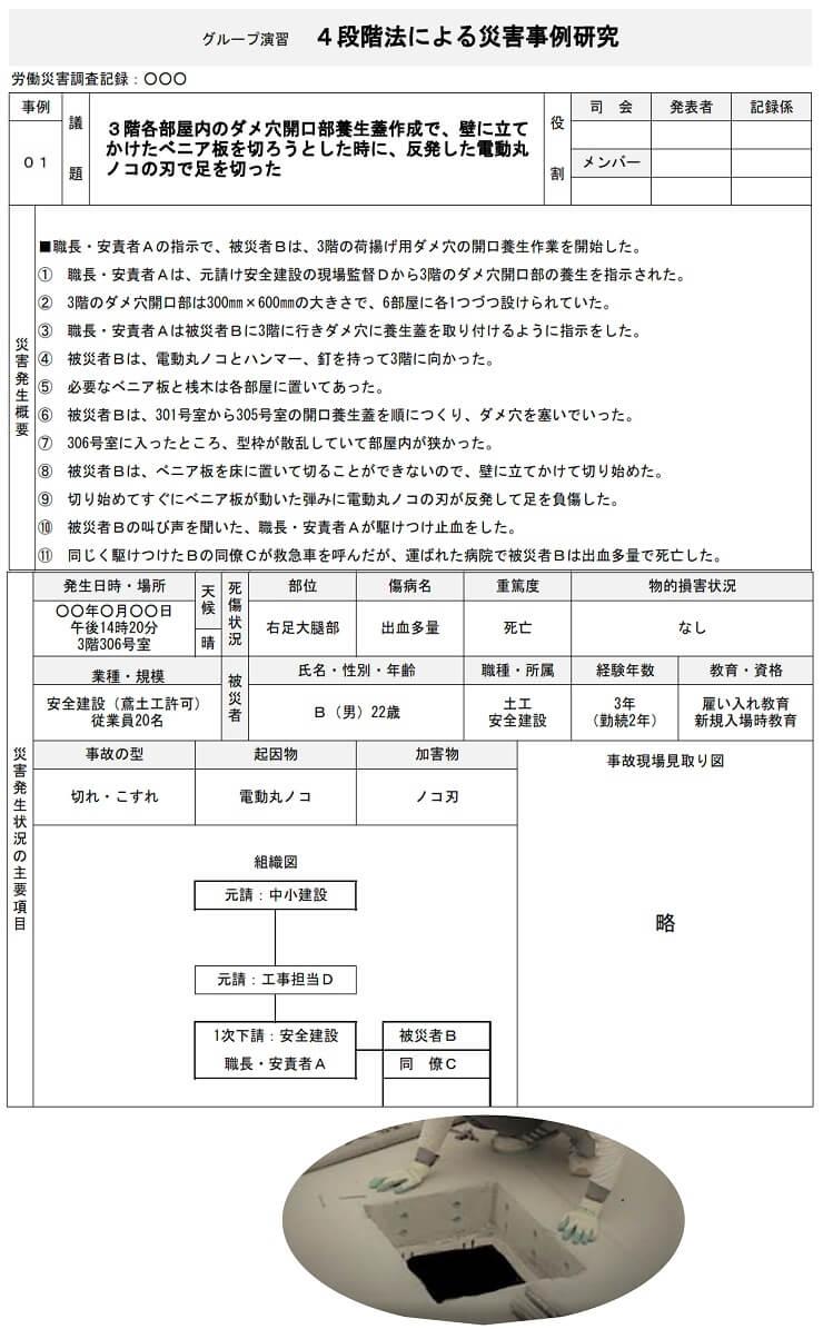 4段階法による災害事例研究