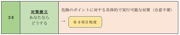 KYT基礎4R法 ステップ④