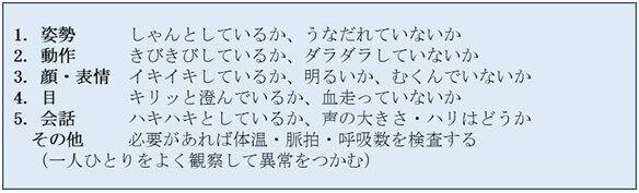 (例)チームリーダーの健康観察項目